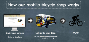 Mobivelo is a mobile bicycle shop